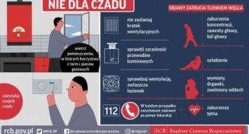 Apel Starosty Radzyńskiego dotyczący bezpiecznego użytkowania urządzeń grzewczo-kominowych i wentylowania pomieszczeń